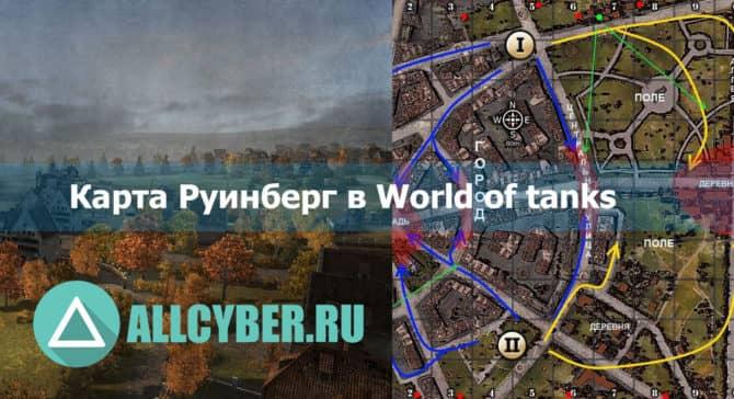 Карта Руинберг в WOT