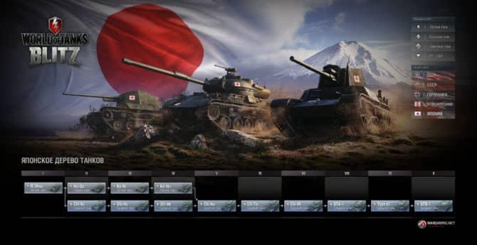 Ветка Японии