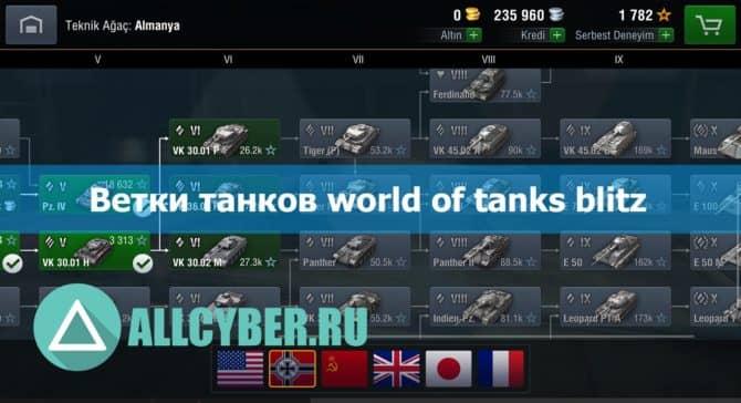 Ветки танков world of tanks blitz